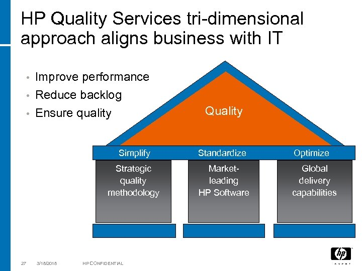 HP Quality Services tri-dimensional approach aligns business with IT • Improve performance Reduce backlog
