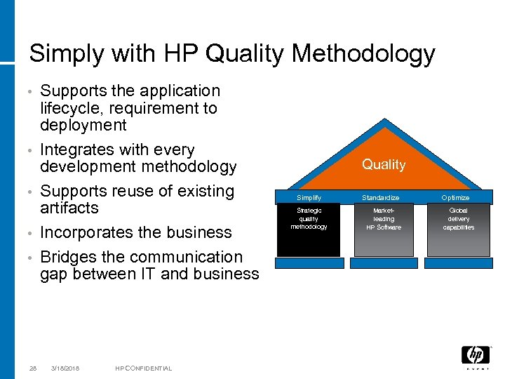 Simply with HP Quality Methodology • • • 28 Supports the application lifecycle, requirement