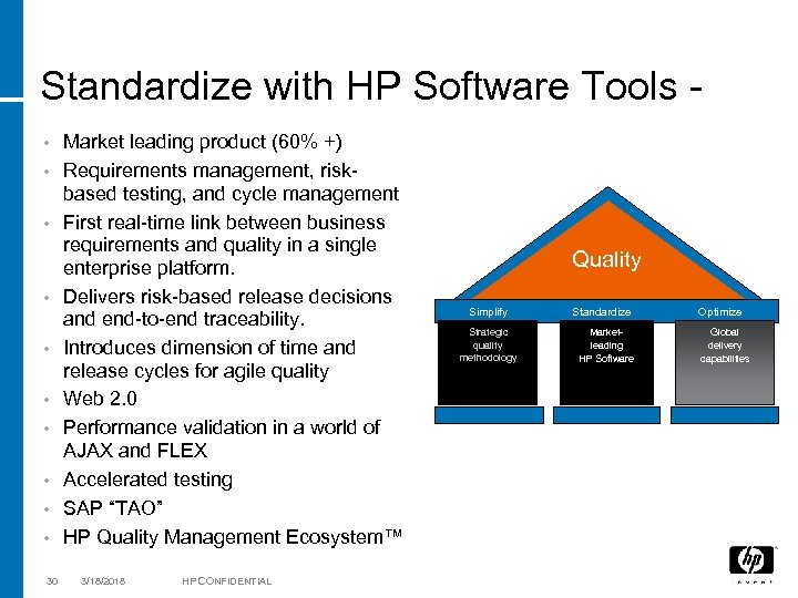 Standardize with HP Software Tools - • • • 30 Market leading product (60%