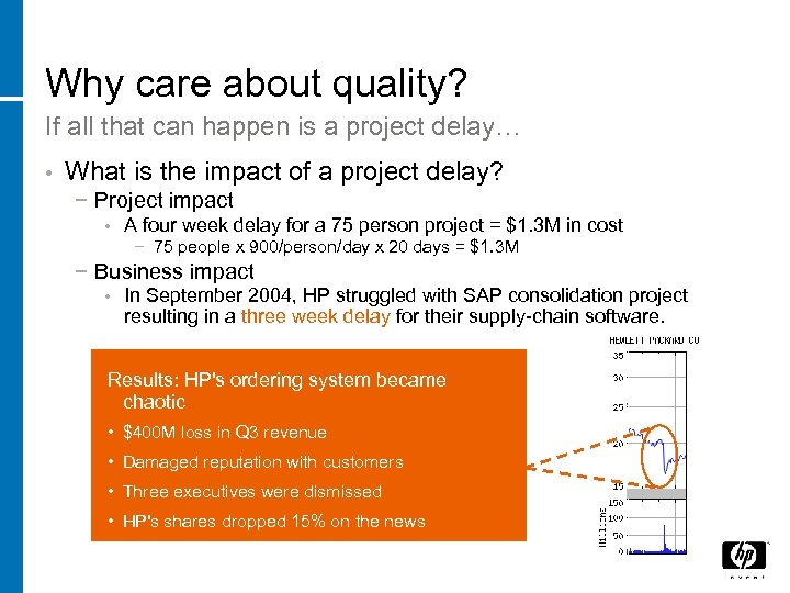 Why care about quality? If all that can happen is a project delay… •