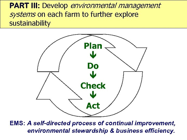 PART III: Develop environmental management systems on each farm to further explore sustainability Plan