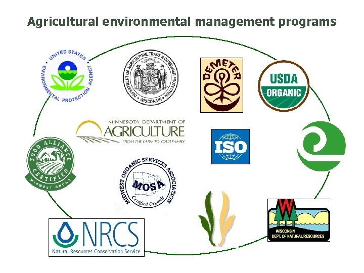 Agricultural environmental management programs