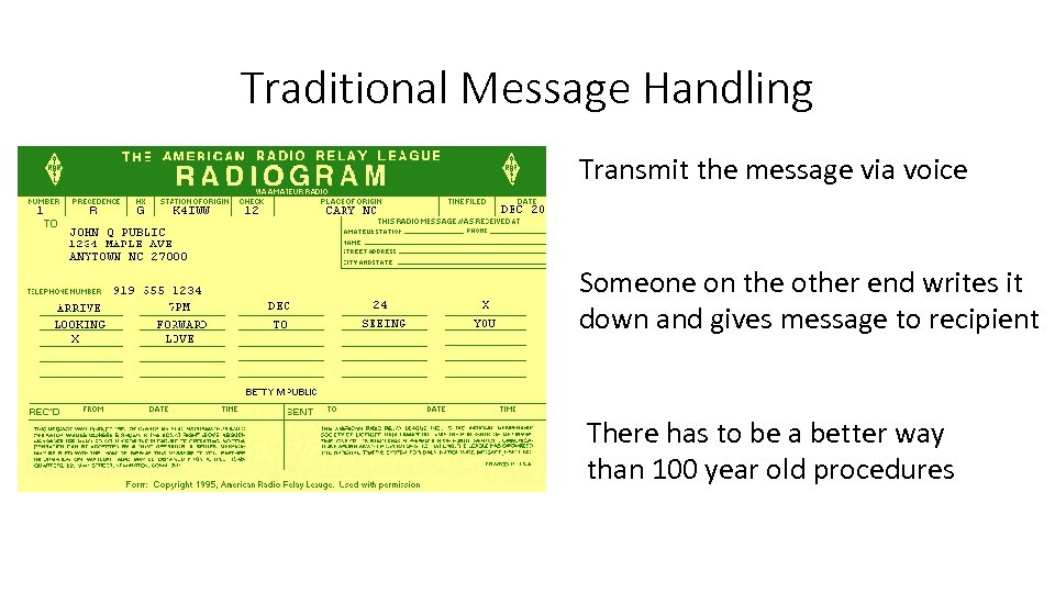 Traditional Message Handling Transmit the message via voice Someone on the other end writes