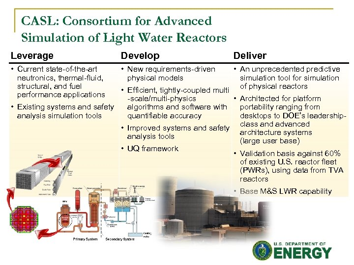 CASL: Consortium for Advanced Simulation of Light Water Reactors Leverage Develop • Current state-of-the-art
