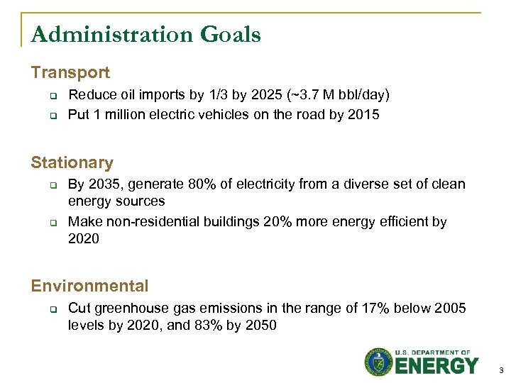 Administration Goals Transport q q Reduce oil imports by 1/3 by 2025 (~3. 7