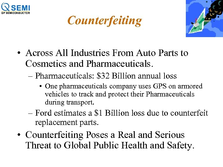Counterfeiting • Across All Industries From Auto Parts to Cosmetics and Pharmaceuticals. – Pharmaceuticals:
