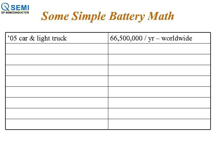 Some Simple Battery Math ' 05 car & light truck 66, 500, 000 /