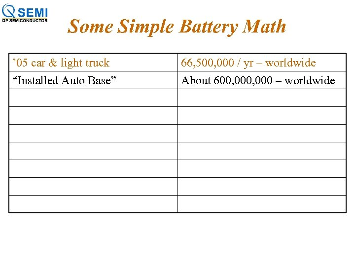 """Some Simple Battery Math ' 05 car & light truck """"Installed Auto Base"""" 66,"""