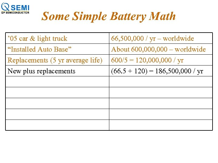 """Some Simple Battery Math ' 05 car & light truck """"Installed Auto Base"""" Replacements"""