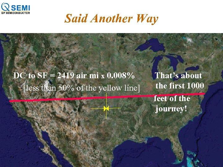 Said Another Way DC to SF = 2419 air mi x 0. 008% [less