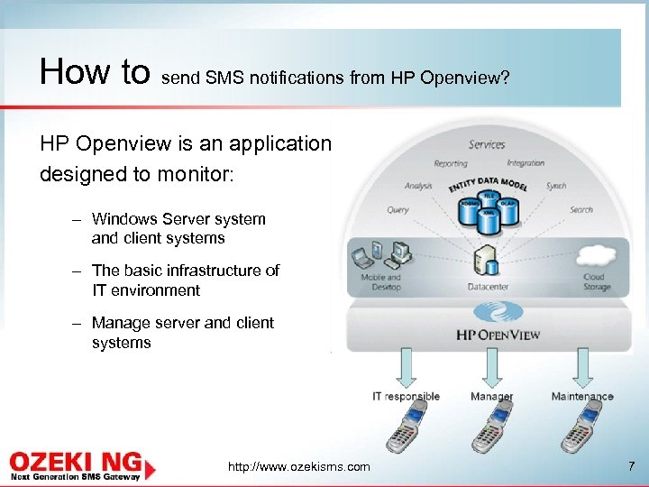 How to send SMS notifications from HP Openview? HP Openview is an application designed