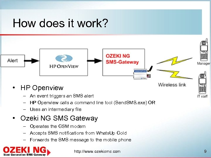 How does it work? • HP Openview – An event triggers an SMS alert
