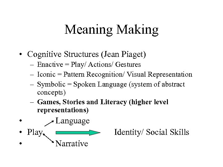 Meaning Making • Cognitive Structures (Jean Piaget) – Enactive = Play/ Actions/ Gestures –
