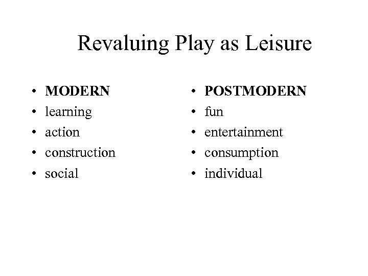Revaluing Play as Leisure • • • MODERN learning action construction social • •