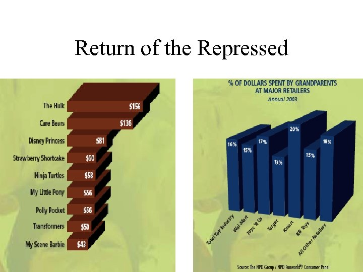 Return of the Repressed