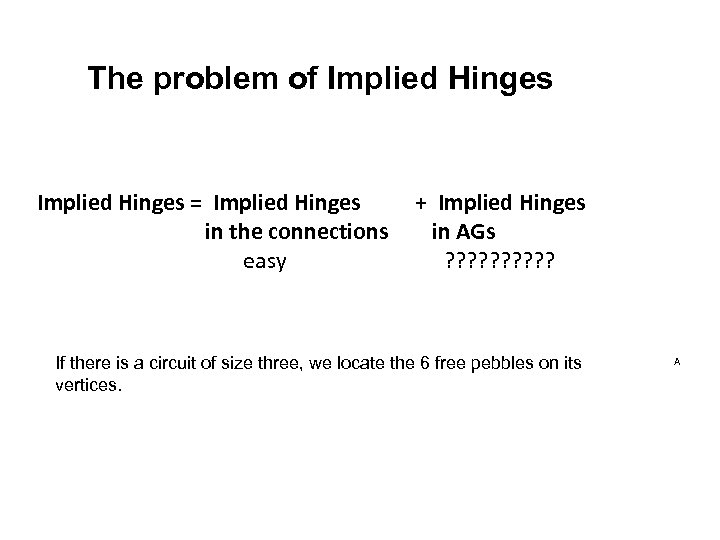 The problem of Implied Hinges = Implied Hinges + Implied Hinges in the connections