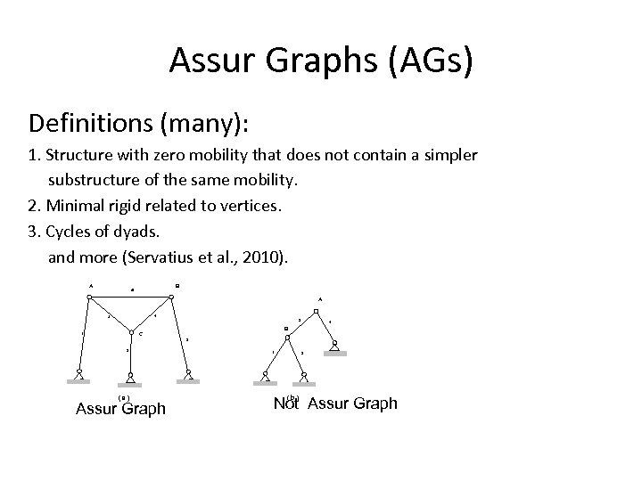 Assur Graphs (AGs) Definitions (many): 1. Structure with zero mobility that does not contain