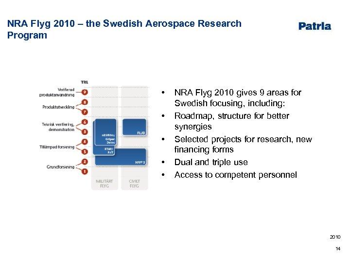 NRA Flyg 2010 – the Swedish Aerospace Research Program • • • NRA Flyg