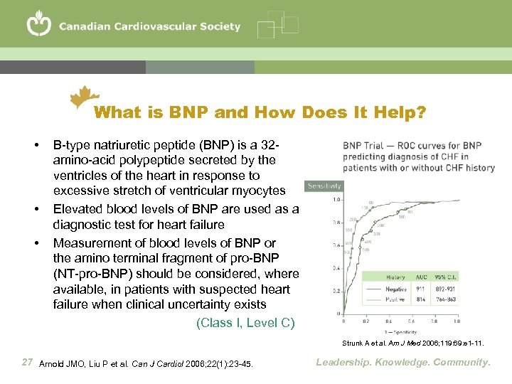 What is BNP and How Does It Help? • • • B-type natriuretic peptide