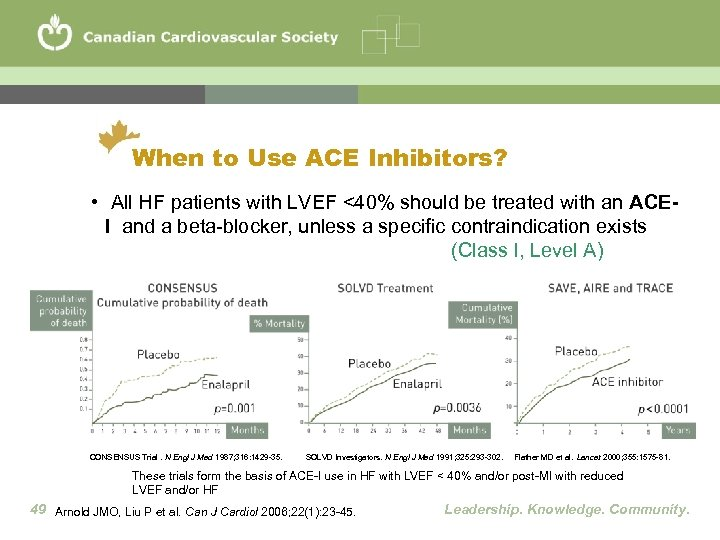 When to Use ACE Inhibitors? • All HF patients with LVEF <40% should be