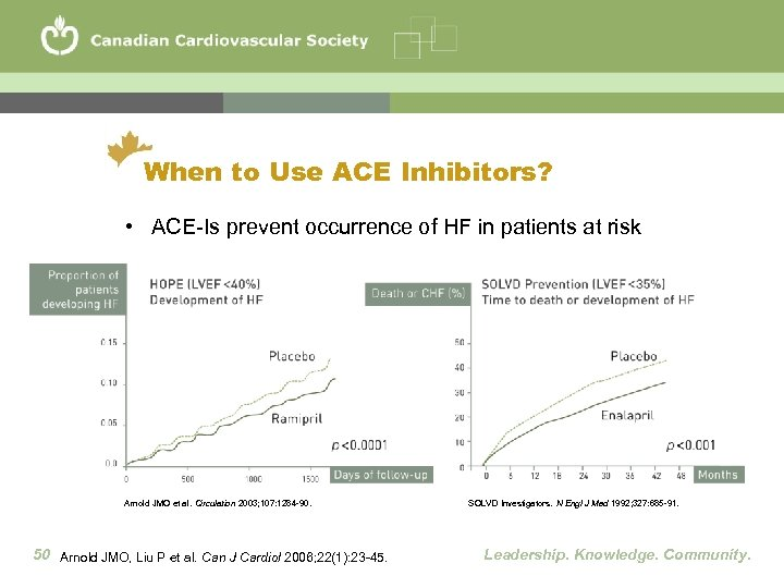 When to Use ACE Inhibitors? • ACE-Is prevent occurrence of HF in patients at