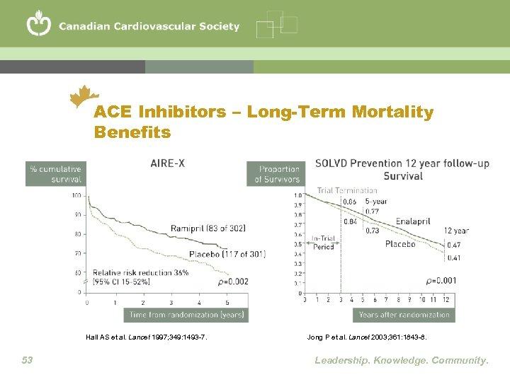 ACE Inhibitors – Long-Term Mortality Benefits Hall AS et al. Lancet 1997; 349: 1493