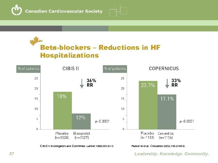 Beta-blockers – Reductions in HF Hospitalizations CIBIS II Investigators and Committee. Lancet 1999; 353: