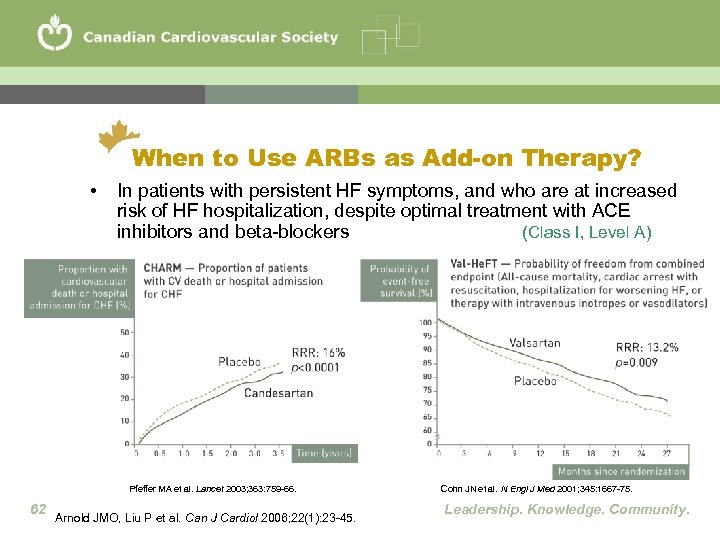 When to Use ARBs as Add-on Therapy? • In patients with persistent HF symptoms,