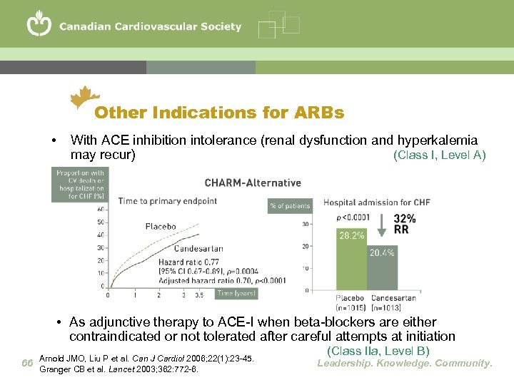 Other Indications for ARBs • With ACE inhibition intolerance (renal dysfunction and hyperkalemia may