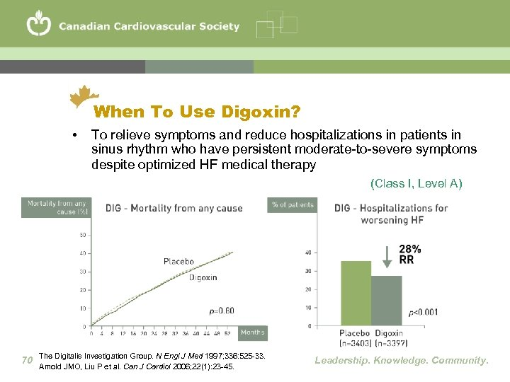 When To Use Digoxin? • To relieve symptoms and reduce hospitalizations in patients in