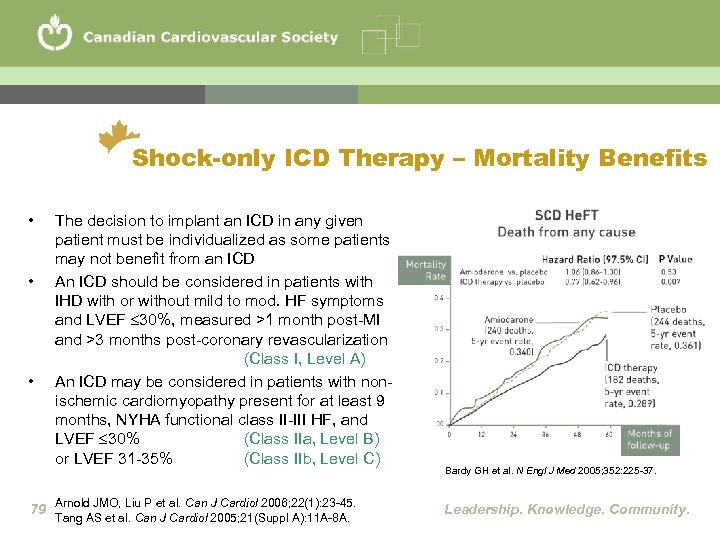 Shock-only ICD Therapy – Mortality Benefits • • • The decision to implant an