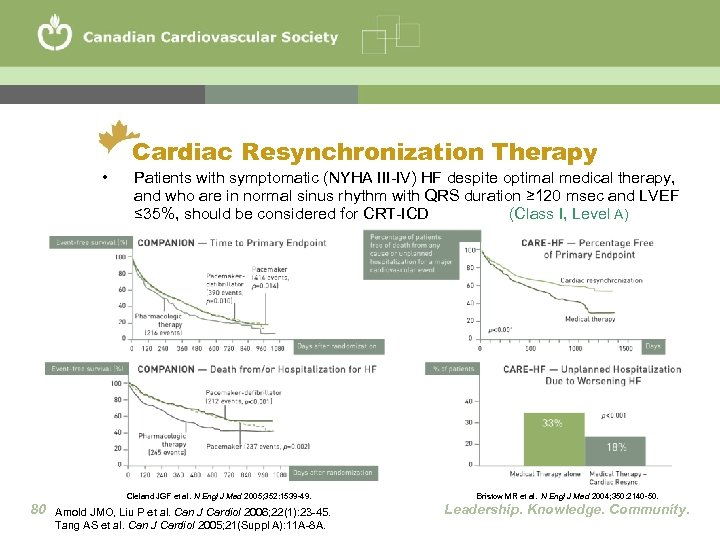 • Cardiac Resynchronization Therapy Patients with symptomatic (NYHA III-IV) HF despite optimal medical