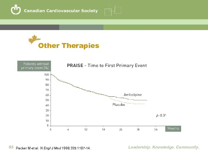 Other Therapies 95 Packer M et al. N Engl J Med 1996; 335: 1107