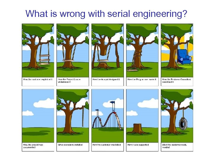 What is wrong with serial engineering?