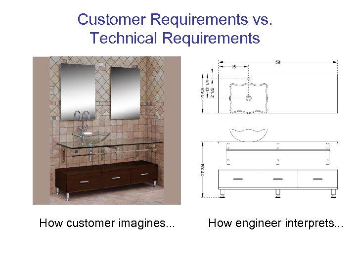 Customer Requirements vs. Technical Requirements How customer imagines. . . How engineer interprets. .