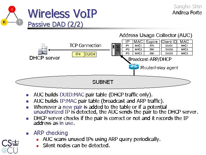 Sangho Shin Andrea Forte Wireless Vo. IP Passive DAD (2/2) Address Usage Collector (AUC)