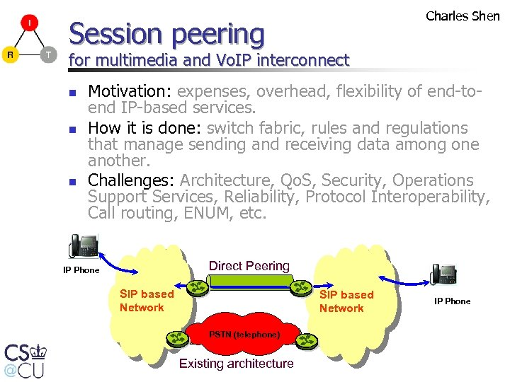 Charles Shen Session peering for multimedia and Vo. IP interconnect n n n Motivation: