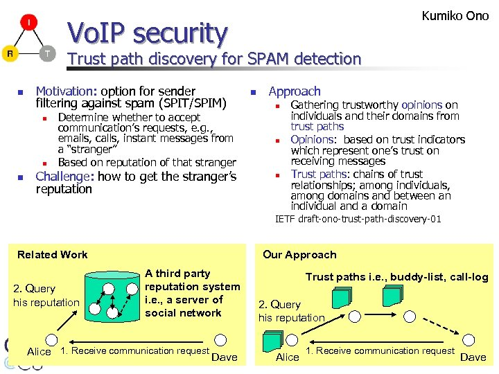 Kumiko Ono Vo. IP security Trust path discovery for SPAM detection n Motivation: option