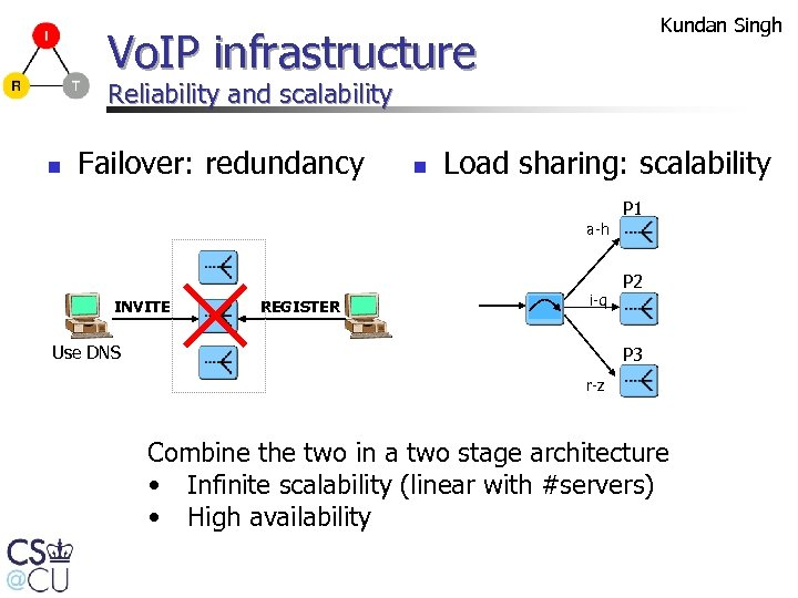 Kundan Singh Vo. IP infrastructure Reliability and scalability n Failover: redundancy n Load sharing: