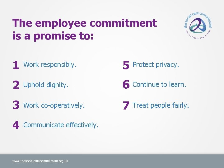 The employee commitment is a promise to: 1 Work responsibly. 5 Protect privacy. 2