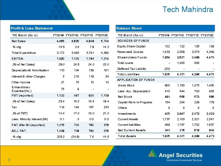 Tech Mahindra Profit & Loss Statement Y/E March (Rs cr) Net Sales Balance Sheet