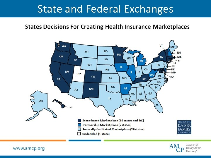State and Federal Exchanges