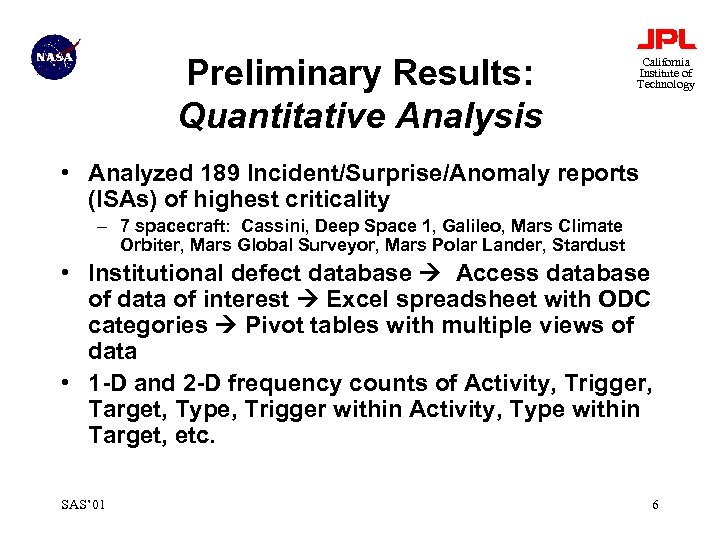 Preliminary Results: Quantitative Analysis California Institute of Technology • Analyzed 189 Incident/Surprise/Anomaly reports (ISAs)