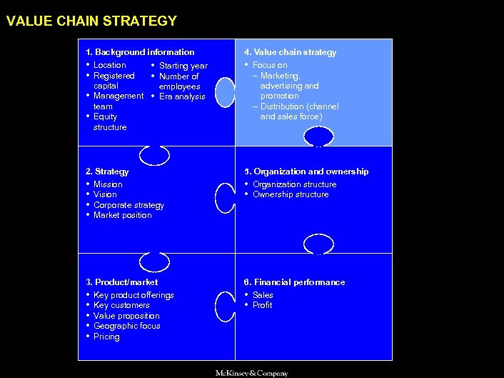 SAMSUNG 010605 BJ-kickoff 2 VALUE CHAIN STRATEGY 1. Background information 4. Value chain strategy
