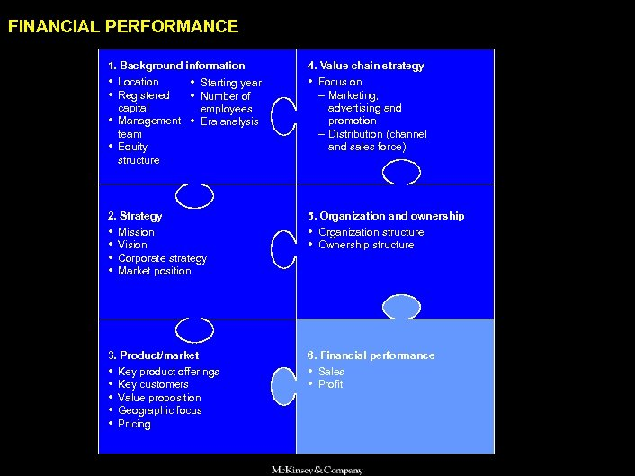 SAMSUNG 010605 BJ-kickoff 2 FINANCIAL PERFORMANCE 1. Background information 4. Value chain strategy •
