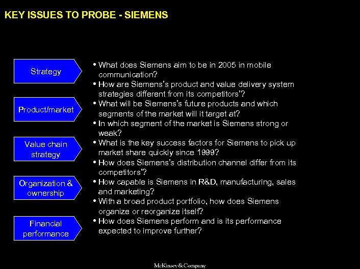 SAMSUNG 010605 BJ-kickoff 2 KEY ISSUES TO PROBE - SIEMENS Strategy Product/market Value chain