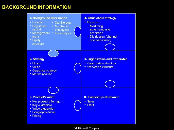 SAMSUNG 010605 BJ-kickoff 2 BACKGROUND INFORMATION 1. Background information 4. Value chain strategy •