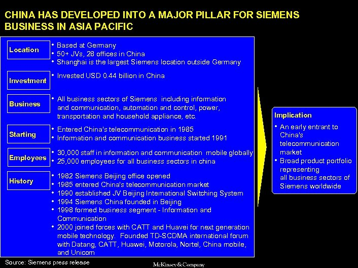 SAMSUNG 010605 BJ-kickoff 2 CHINA HAS DEVELOPED INTO A MAJOR PILLAR FOR SIEMENS BUSINESS