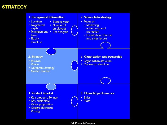 SAMSUNG 010605 BJ-kickoff 2 STRATEGY 1. Background information 4. Value chain strategy • Location