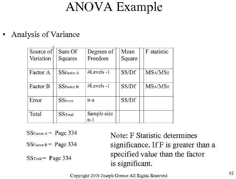 ANOVA Example • Analysis of Variance Note: F Statistic determines significance. If F is